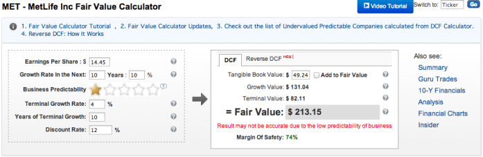 MET Fair Value