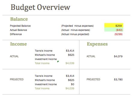 November 2014 Budget