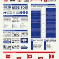 Angie Chan - Queen Elizabeth II: Diamond Jubilee Infographic