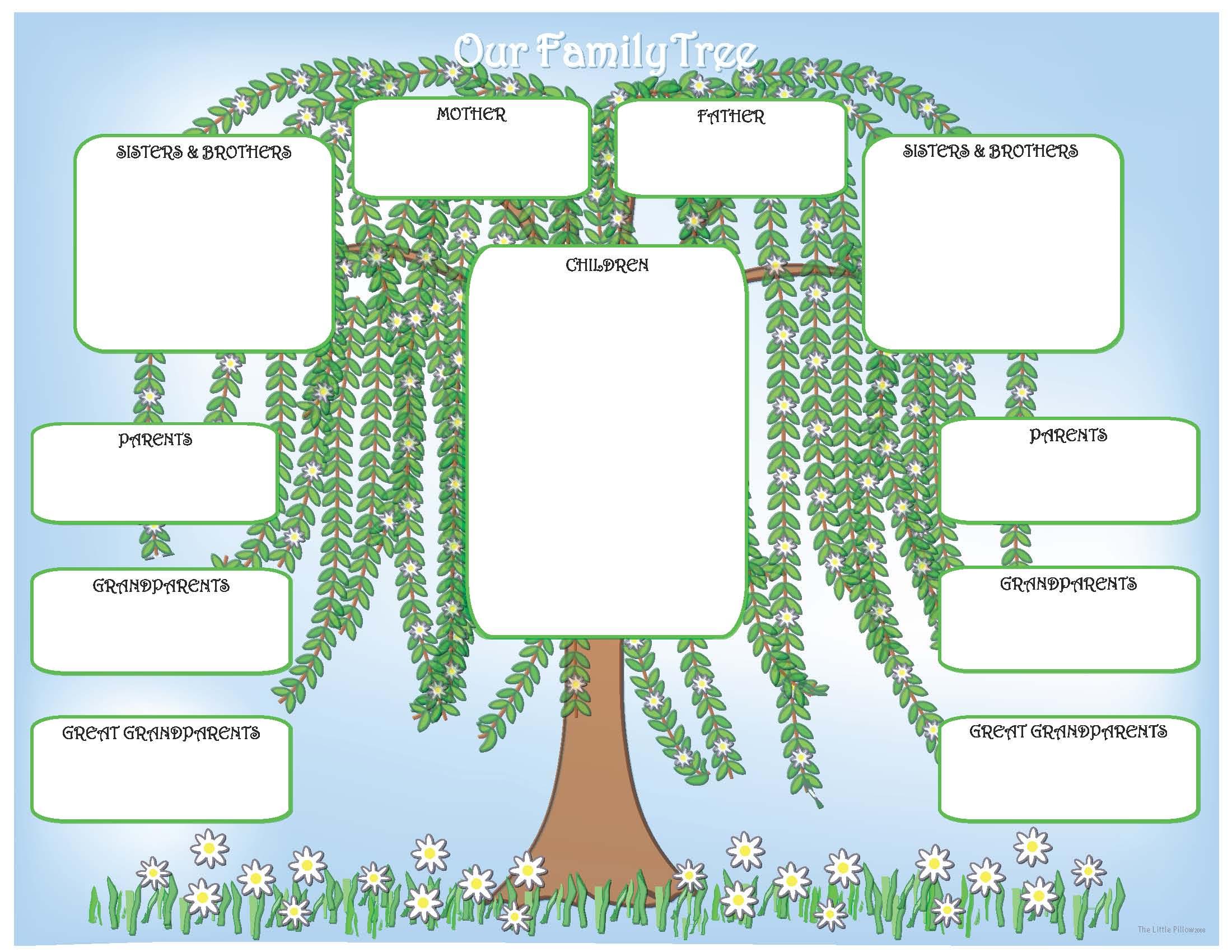 Digital Family Tree Template Costumepartyrun
