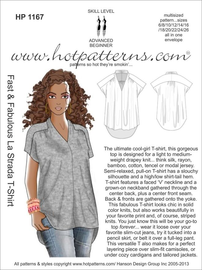 Janet Sews: Top Twelve Independent Pattern Companies | The