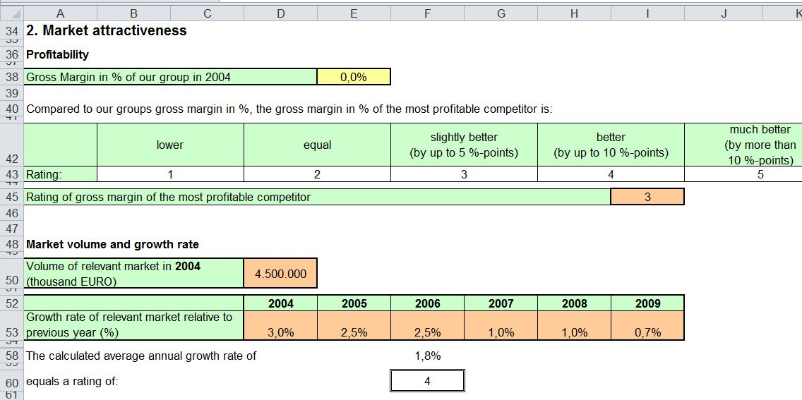Excel spreadsheets for strategic planning? Use with care!