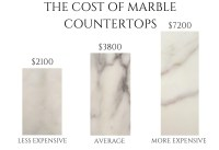 What you need to know about Marble Countertops Cost! - The ...