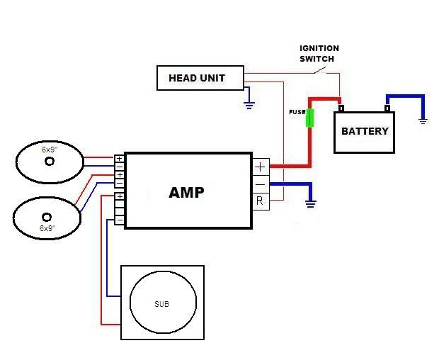 Amp Wiring Diagram - ICE  Security - The Mini Forum
