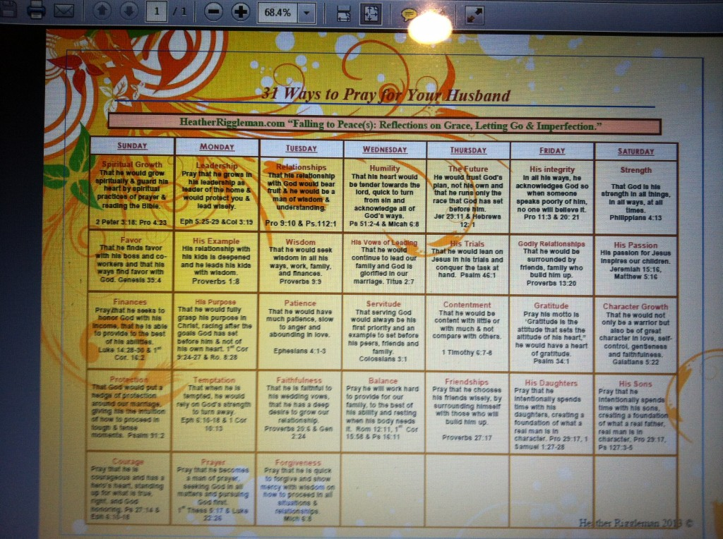 31 prayers that will change lives (includes printables) - The Mom