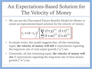 Expectations based solution for the velocity of money