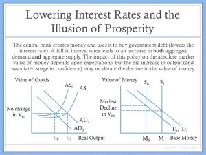 Lowering Interest Rates and Illusion of Prosperity