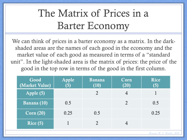 barter economy Back in pre-money times, businesses operated in a barter economy, where goods and services were exchanged freely, and money was not a medium of exchange those days have passed, but many business people still barter.