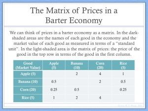 Matrix of Prices in a Barter Economy (Slide 1)