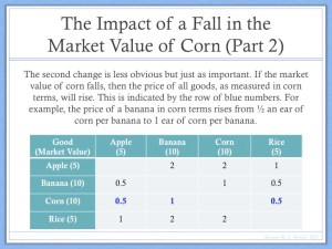 Matrix of Prices in a Barter Economy (Slide 3)