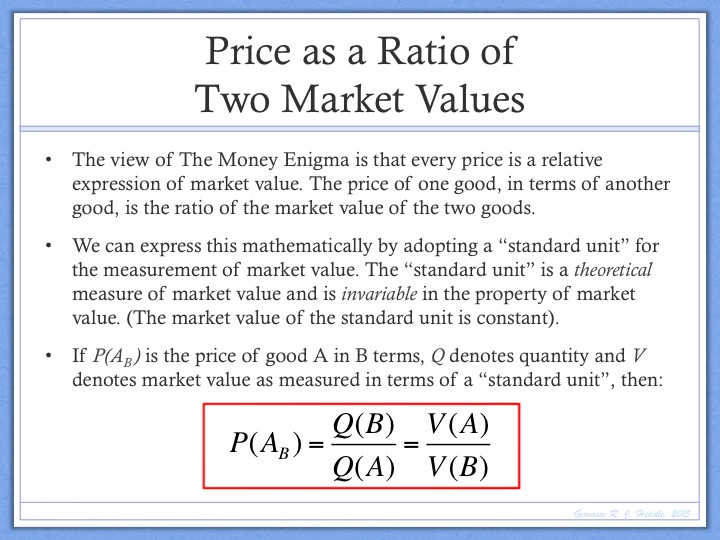 examples of price determination the money enigma