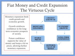 Fiat Money and Credit Expansion