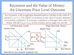 Recession and Inflation