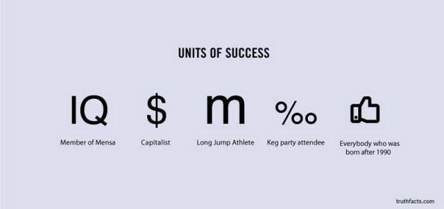 Units of Success