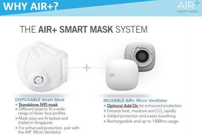 AIR+mask1