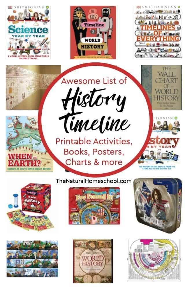 List of History Timeline Printable Activities, Books, Posters