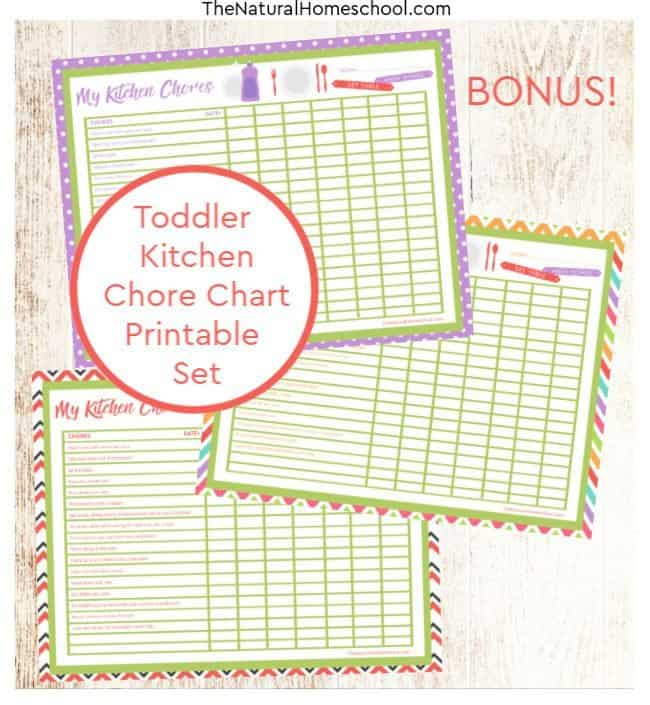 Printable Chore Charts Pictures and Practical Activities - The