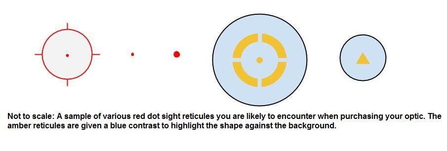 Red dot reticule comparison
