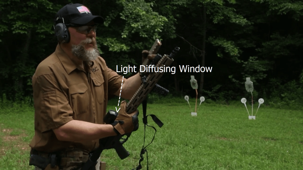Leupold LCO explanation