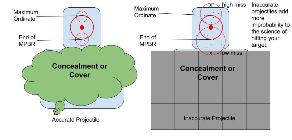 mpbr-ar15-maximum-point-blank