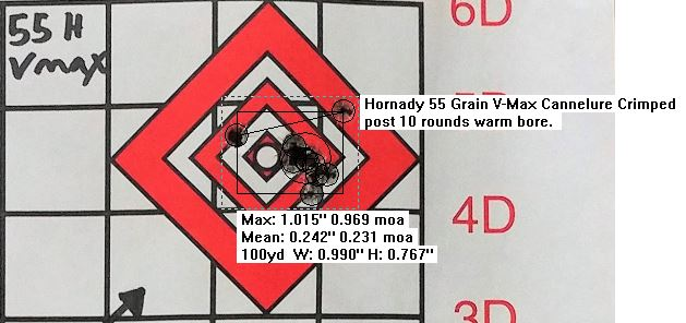 STJ 8-21-17 On Target Hornady 55 Gr Vmax with cannelure crimped