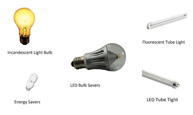 "<img src=""http://i0.wp.com/www.thenextrex.com/wp-content/uploads/2015/01/Light-sources.png?resize=640%2C381"" alt=""Light sources"">"