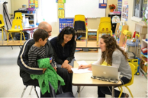collaborating with parents - Top 14 guidelines for teaching kids to write