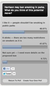 Park smoking ban poll results