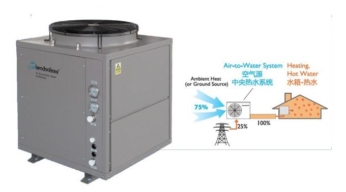 Commercial Heat Pump Water Heater With Threaded Heat