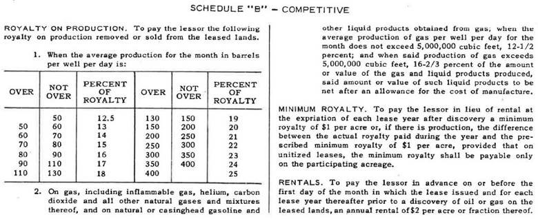 royalties The Oil and Gas Report