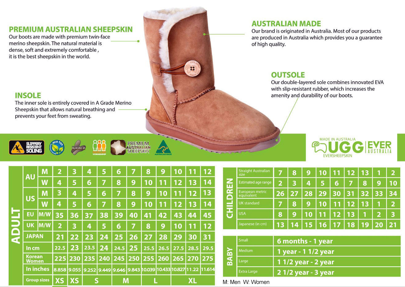 Ugg Boots Size Chart W7 Uggs Size Guide W7 Division Of