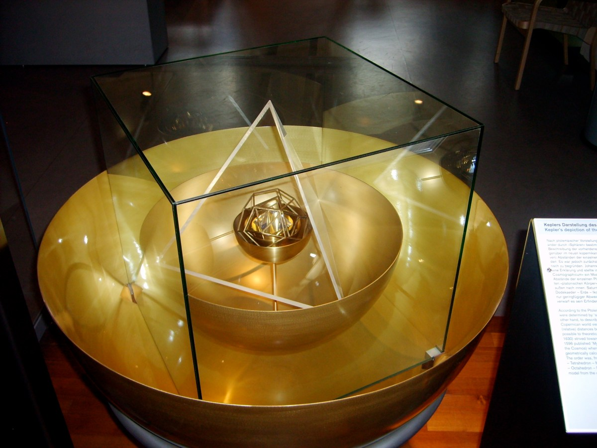 Mysterium Cosmographicum by Johannes Kepler