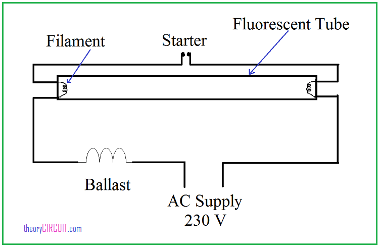 fluorescent lights wiring diagram parallel auto electrical wiring rh psu edu co fr bitoku me emergency fluorescent light wiring diagram fluorescent light wiring diagram for ballast