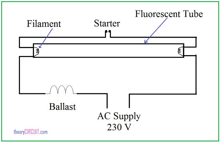 fluorescent to led tube light wiring diagram