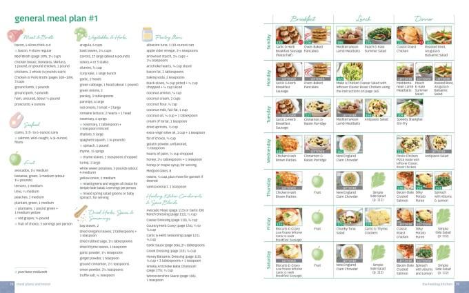 THE HEALING KITCHEN 1000-78+79spread