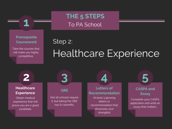 healthcare experience required for pa school