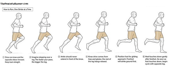 Is your barefoot running form correct?