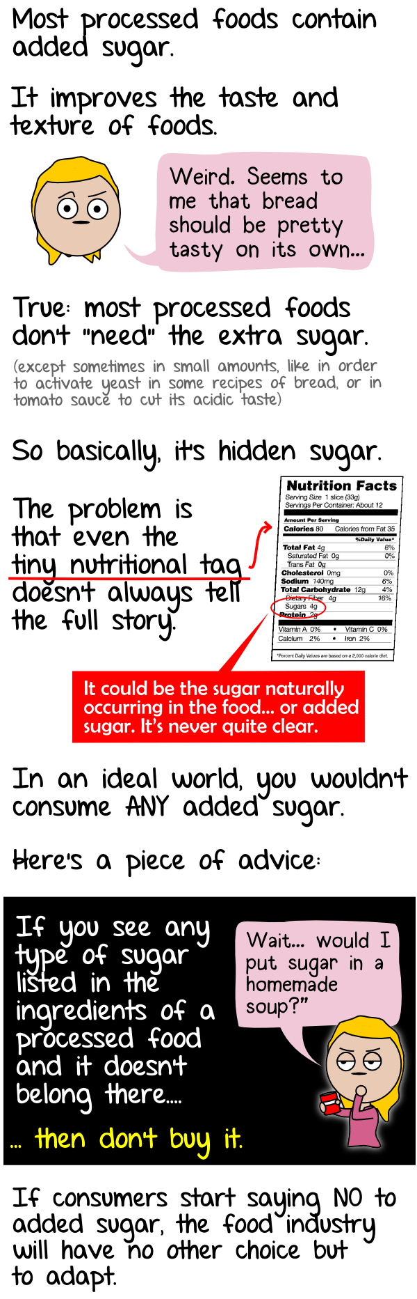 added sugar in processed food