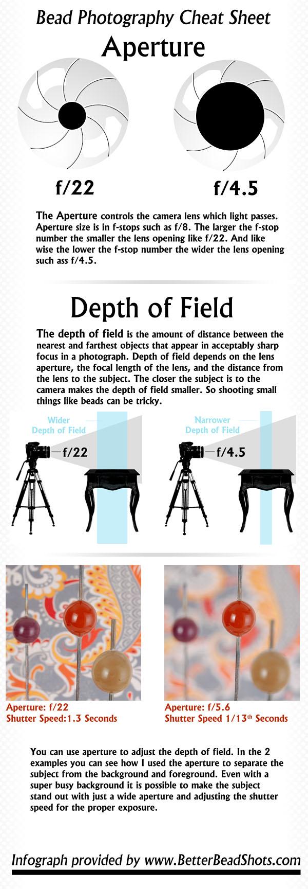 aperture-infograph1
