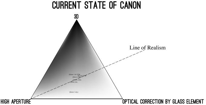 20160223-diagram-canon