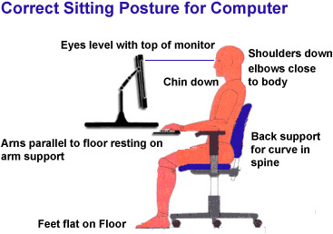 Good Posture Posture Pain Neck Pain The Physio Nook