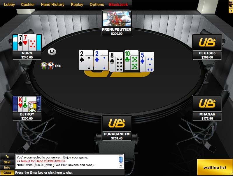 Full tilt poker cheating scandal