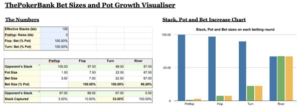 Poker Spreadsheet Tools ThePokerBank - sample holdem odds chart template