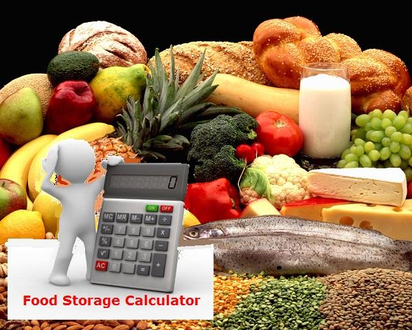 Food Storage Calculator The Prepared Page