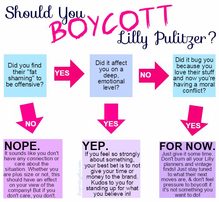 Boycott Lilly