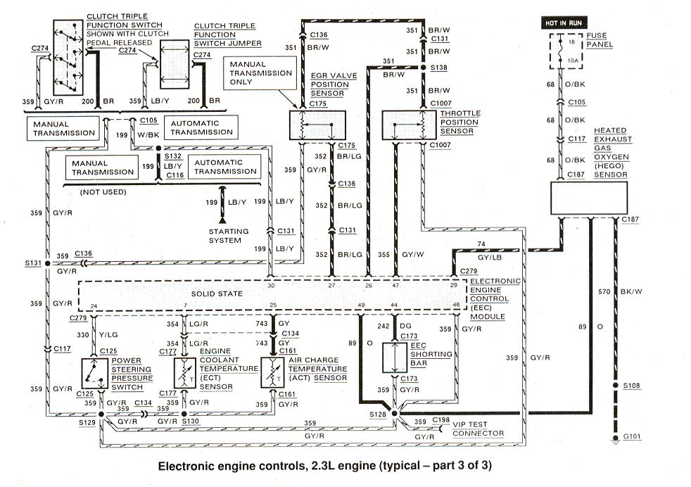 ford ranger wiring diagram including 1988 ford ranger wiring diagram