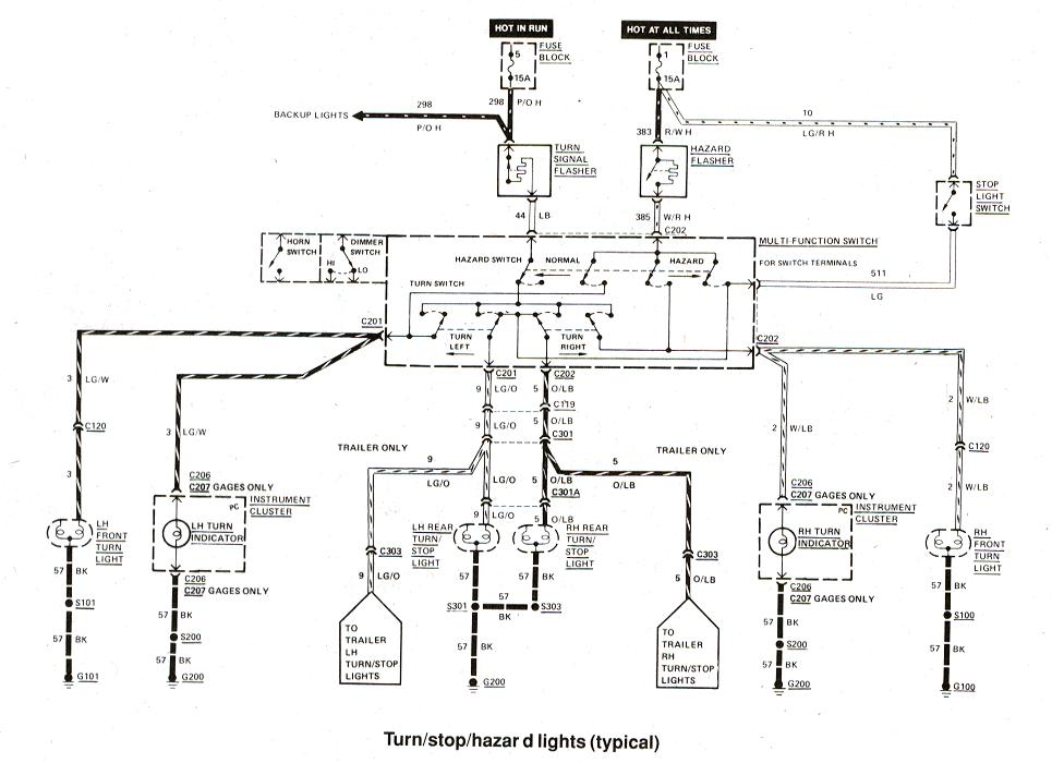 93 Ranger Fuse Diagram circuit diagram template