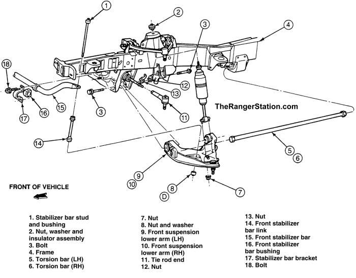 ford ranger front end suspension diagram