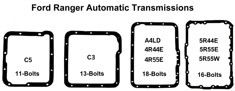 ford transmission patterns