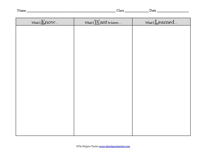 The KWL Chart A Model for Student Engagement The Religion Teacher